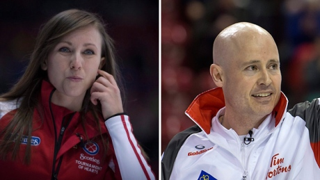 Grand Slam of Curling: Players to watch