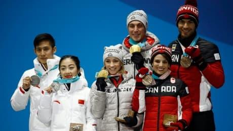 Chinese figure skating judges banned for bias at Pyeongchang Olympics