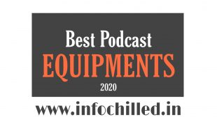 Info chilled india – complete podcast details